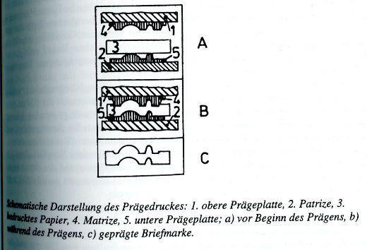 Prägedruck 1860-1900 in der Schweiz und in den deutschen Staaten Preegdruk_jaku